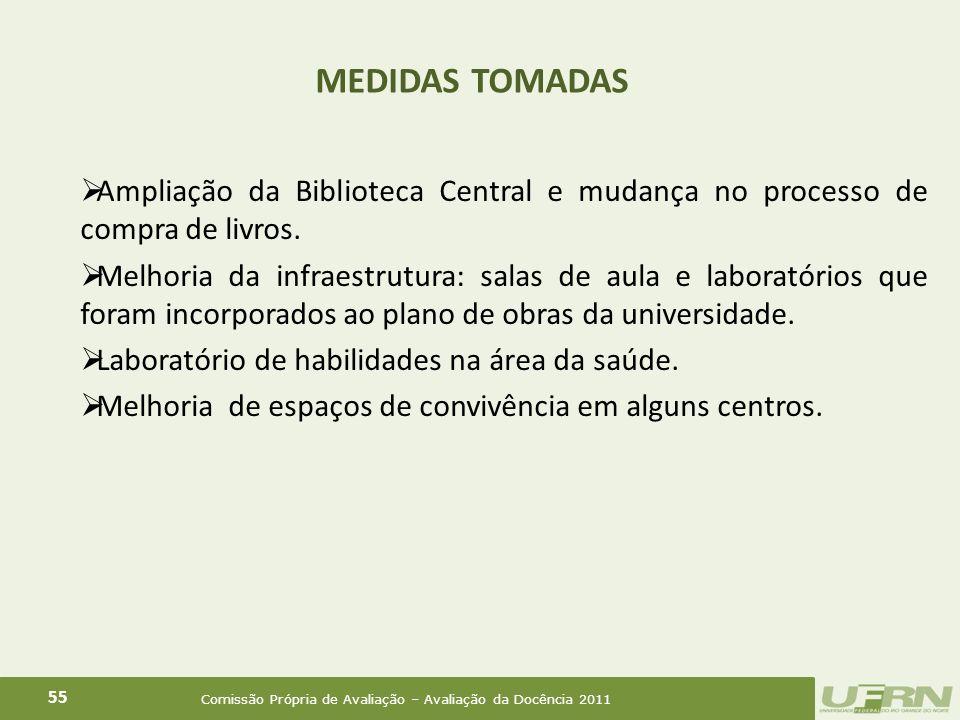 Comissão Própria de Avaliação – Avaliação da Docência 2011 Ampliação da Biblioteca Central e mudança no processo de compra de livros.