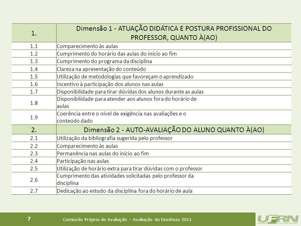 Comissão Própria de Avaliação – Avaliação da Docência 2011 7 1.