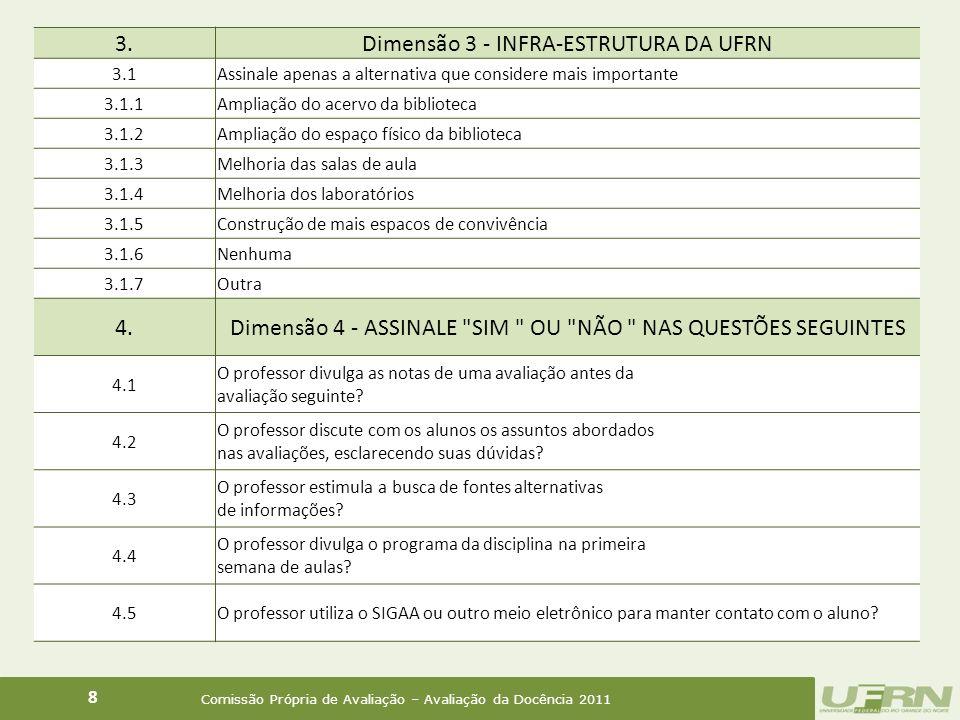 Comissão Própria de Avaliação – Avaliação da Docência 2011 2008 19 2011 Autoavaliação do aluno (% de notas) 2008/11