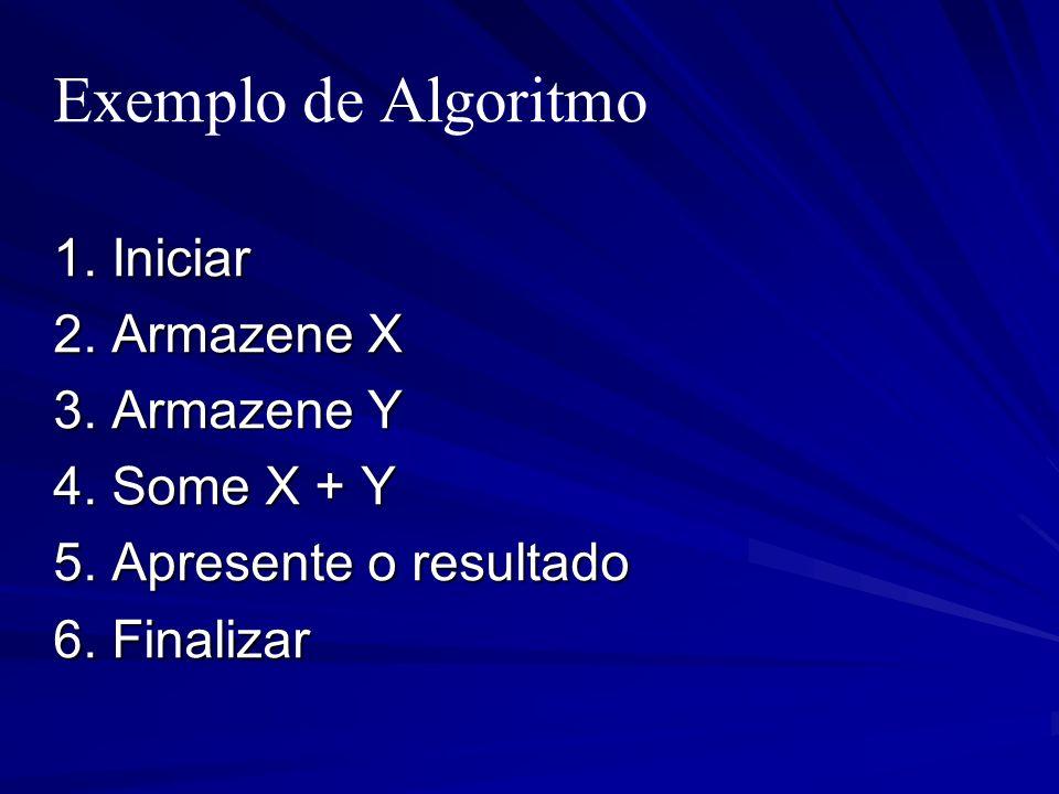 Exemplo de Algoritmo 1. Iniciar 2. Armazene X 3. Armazene Y 4. Some X + Y 5. Apresente o resultado 6. Finalizar