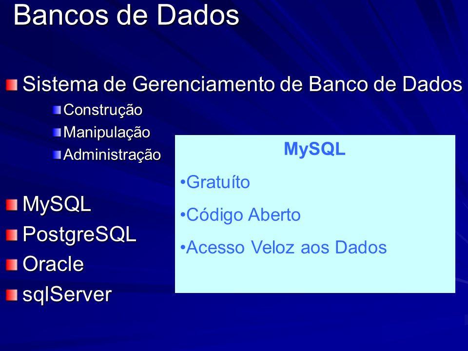 Bancos de Dados Sistema de Gerenciamento de Banco de Dados ConstruçãoManipulaçãoAdministraçãoMySQLPostgreSQLOraclesqlServer MySQL Gratuíto Código Aber