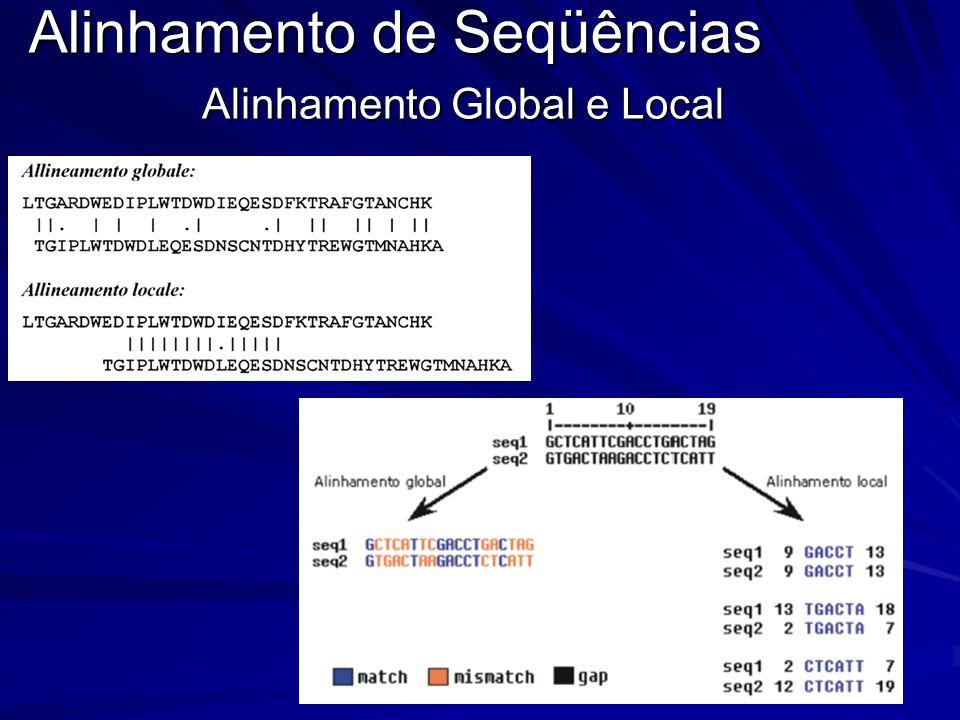 Alinhamento de Seqüências Alinhamento Global e Local