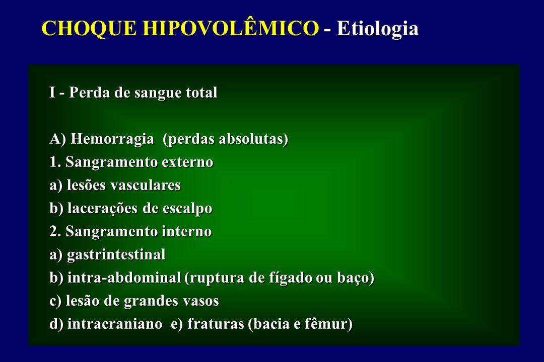CHOQUE HIPOVOLÊMICO - Etiologia I - Perda de sangue total A) Hemorragia (perdas absolutas) 1. Sangramento externo a) lesões vasculares b) lacerações d