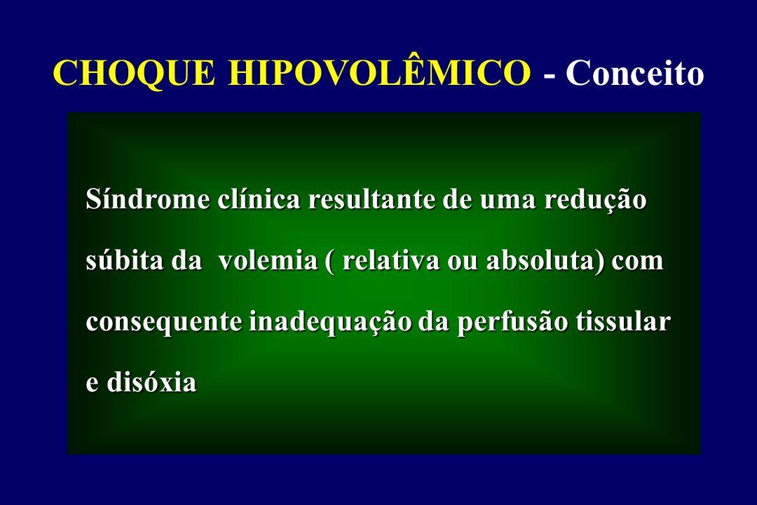 CHOQUE HIPOVOLÊMICO - Conceito Síndrome clínica resultante de uma redução súbita da volemia ( relativa ou absoluta) com consequente inadequação da per