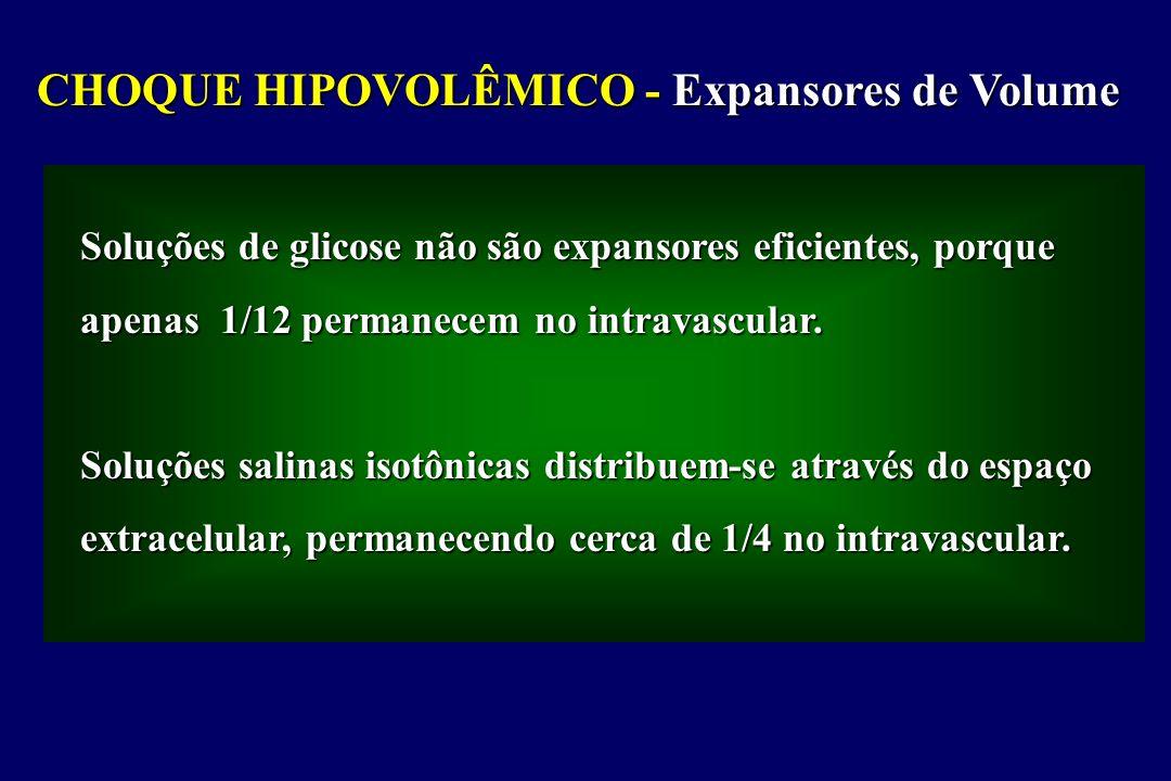 CHOQUE HIPOVOLÊMICO - Expansores de Volume Soluções de glicose não são expansores eficientes, porque apenas 1/12 permanecem no intravascular. Soluções