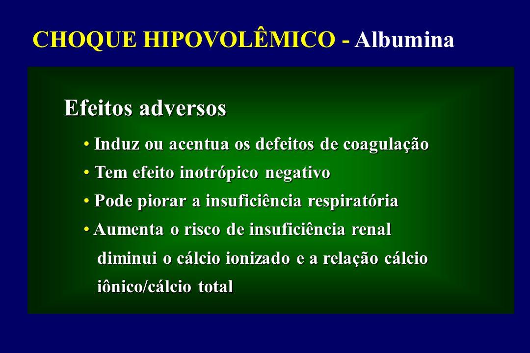 CHOQUE HIPOVOLÊMICO - Albumina Efeitos adversos Induz ou acentua os defeitos de coagulação Induz ou acentua os defeitos de coagulação Tem efeito inotr