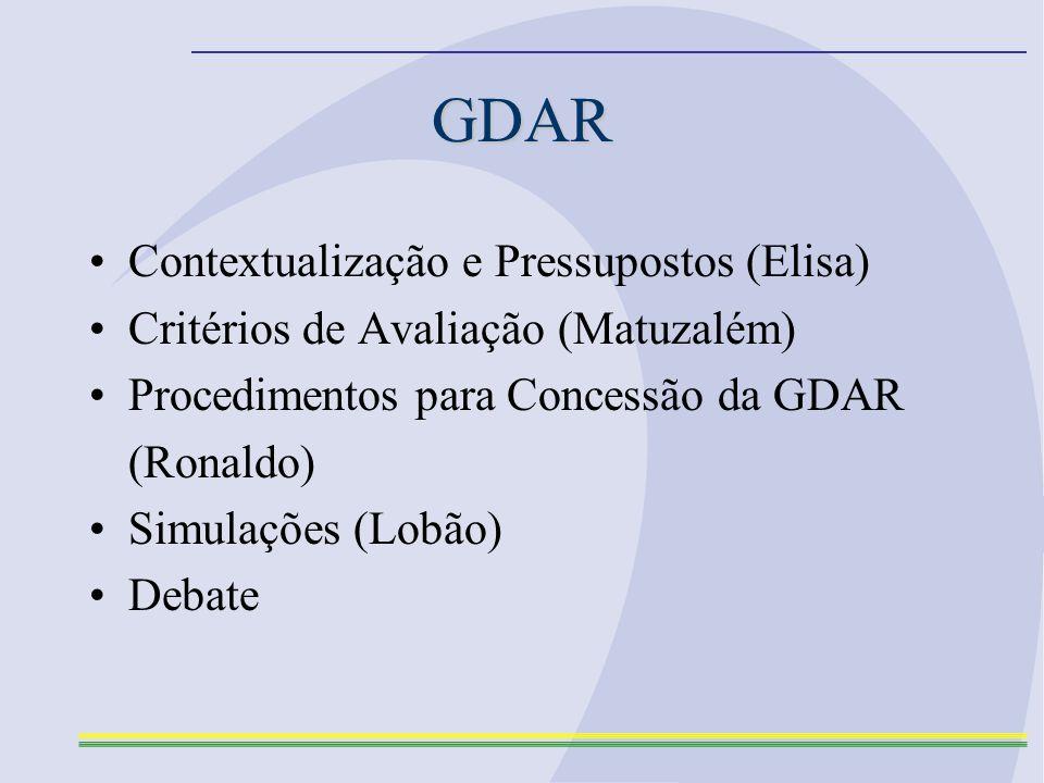 GDAR Contextualização e Pressupostos (Elisa) Critérios de Avaliação (Matuzalém) Procedimentos para Concessão da GDAR (Ronaldo) Simulações (Lobão) Debate