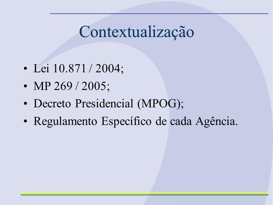 Contextualização Lei 10.871 / 2004; MP 269 / 2005; Decreto Presidencial (MPOG); Regulamento Específico de cada Agência.