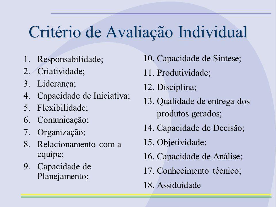 Critério de Avaliação Individual 1.Responsabilidade; 2.Criatividade; 3.Liderança; 4.Capacidade de Iniciativa; 5.Flexibilidade; 6.Comunicação; 7.Organização; 8.Relacionamento com a equipe; 9.Capacidade de Planejamento; 10.Capacidade de Síntese; 11.Produtividade; 12.Disciplina; 13.Qualidade de entrega dos produtos gerados; 14.Capacidade de Decisão; 15.Objetividade; 16.Capacidade de Análise; 17.Conhecimento técnico; 18.Assiduidade