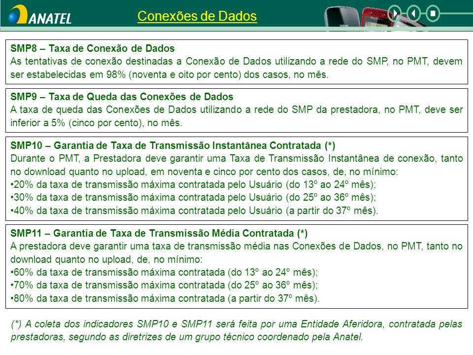 SMP8 – Taxa de Conexão de Dados As tentativas de conexão destinadas a Conexão de Dados utilizando a rede do SMP, no PMT, devem ser estabelecidas em 98