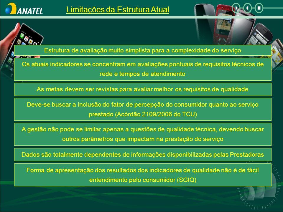Limitações da Estrutura Atual Estrutura de avaliação muito simplista para a complexidade do serviço Os atuais indicadores se concentram em avaliações