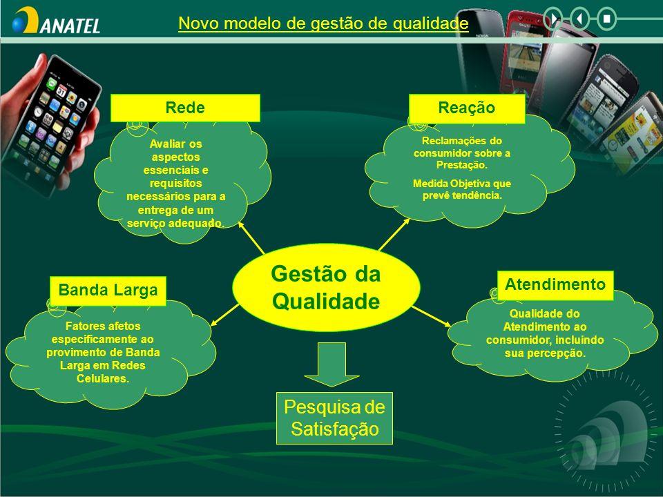 Novo modelo de gestão de qualidade Pesquisa de Satisfação Fatores afetos especificamente ao provimento de Banda Larga em Redes Celulares. Banda Larga