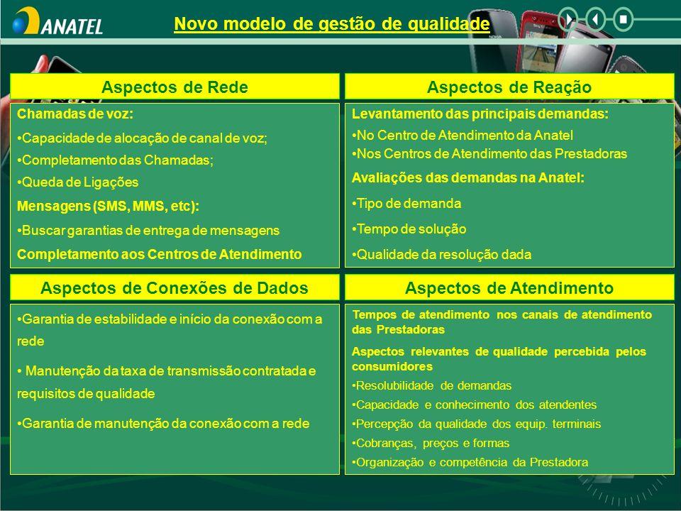 Aspectos de Rede Chamadas de voz: Capacidade de alocação de canal de voz; Completamento das Chamadas; Queda de Ligações Mensagens (SMS, MMS, etc): Bus