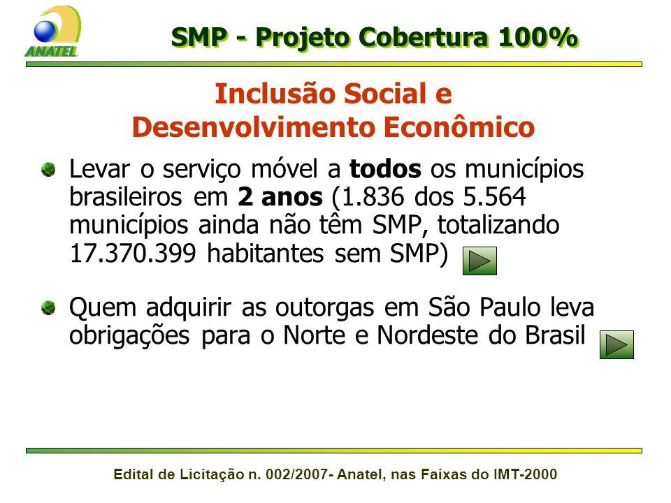 SMP – Densidade de Acessos por Região