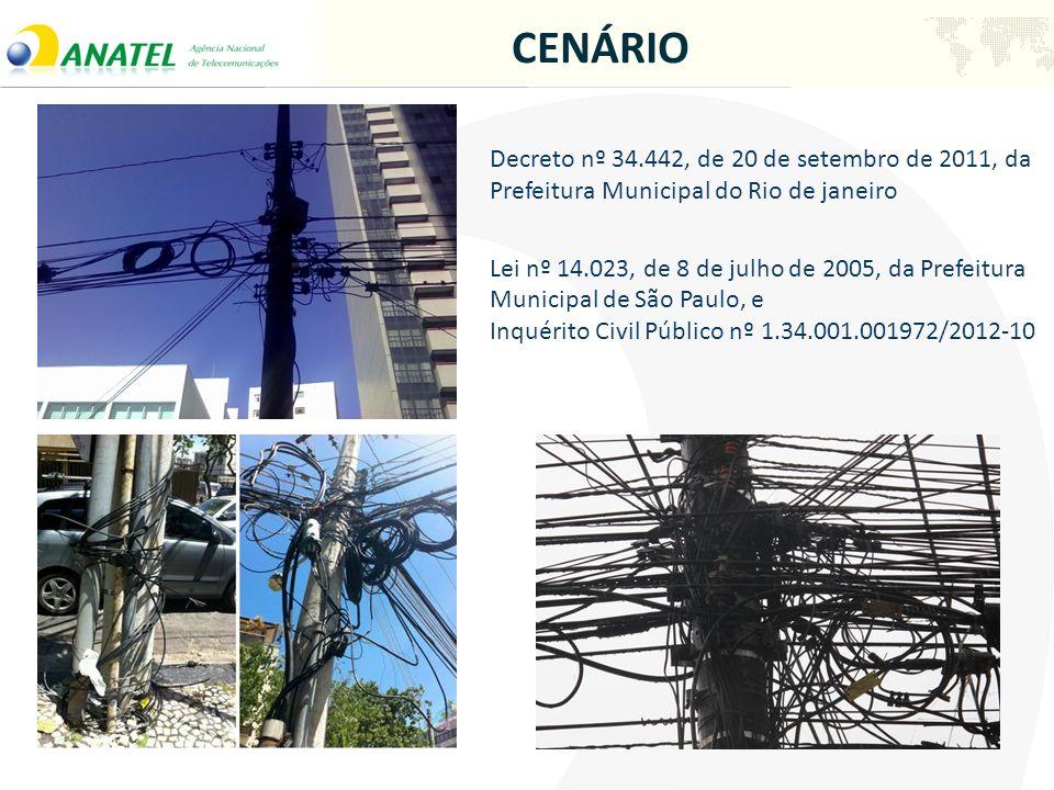 CENÁRIO Decreto nº 34.442, de 20 de setembro de 2011, da Prefeitura Municipal do Rio de janeiro Lei nº 14.023, de 8 de julho de 2005, da Prefeitura Mu