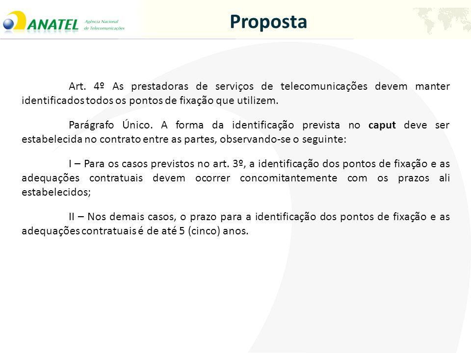 Proposta Art. 4º As prestadoras de serviços de telecomunicações devem manter identificados todos os pontos de fixação que utilizem. Parágrafo Único. A