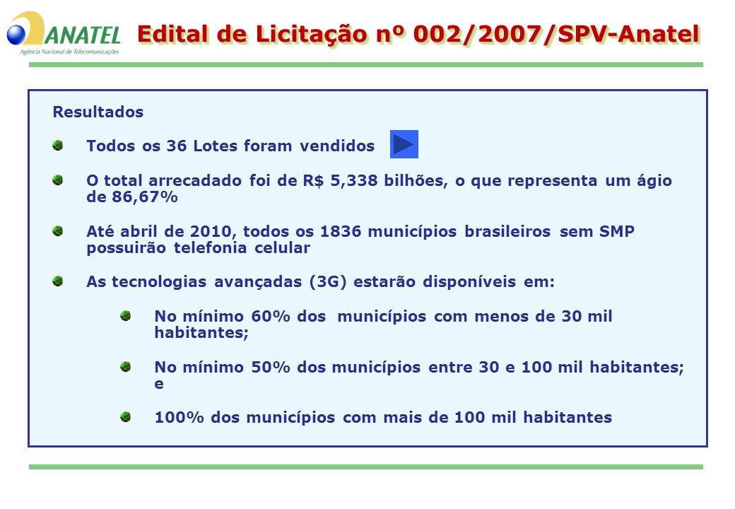 Resultados Todos os 36 Lotes foram vendidos O total arrecadado foi de R$ 5,338 bilhões, o que representa um ágio de 86,67% Até abril de 2010, todos os