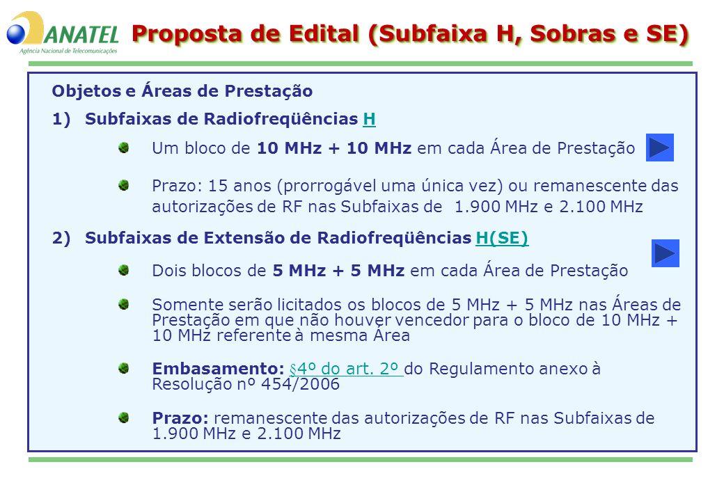 Objetos e Áreas de Prestação 1)Subfaixas de Radiofreqüências HH Um bloco de 10 MHz + 10 MHz em cada Área de Prestação Prazo: 15 anos (prorrogável uma
