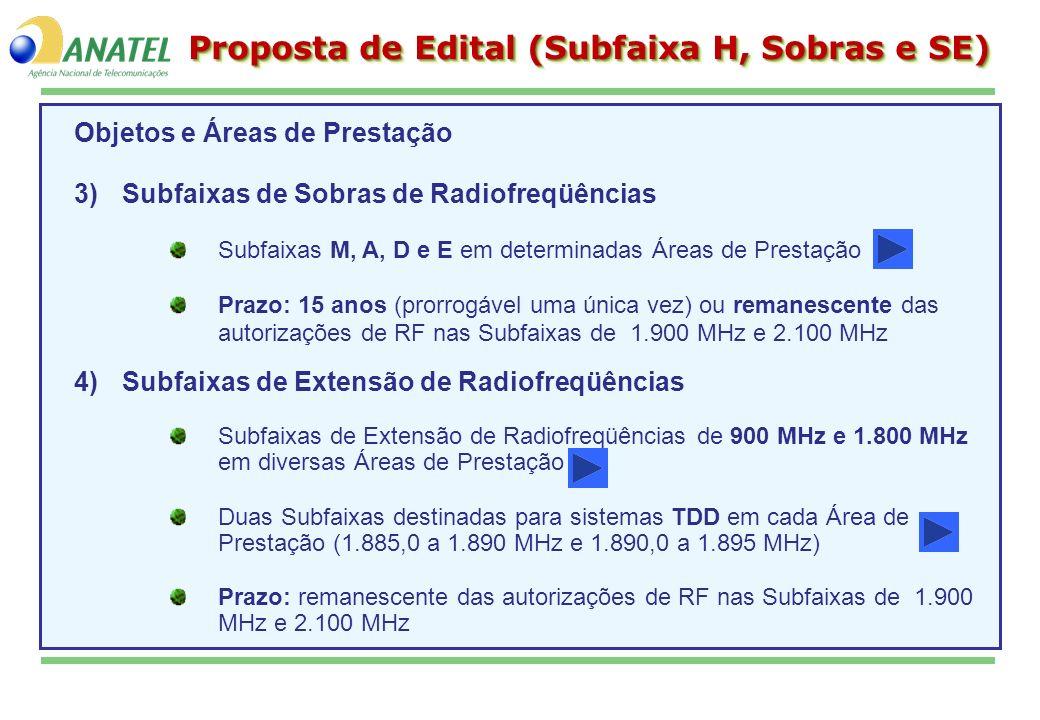 Objetos e Áreas de Prestação 3) Subfaixas de Sobras de Radiofreqüências Subfaixas M, A, D e E em determinadas Áreas de Prestação Prazo: 15 anos (prorr