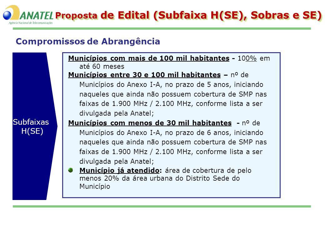 Compromissos de Abrangência Proposta de Edital (Subfaixa H(SE), Sobras e SE) Municípios com mais de 100 mil habitantes - 100% em até 60 meses Municípi