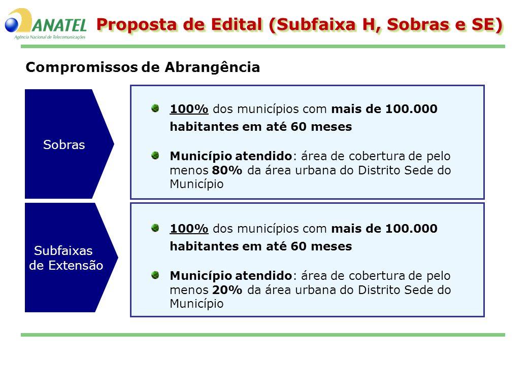 Proposta de Edital (Subfaixa H, Sobras e SE) 100% dos municípios com mais de 100.000 habitantes em até 60 meses Município atendido: área de cobertura