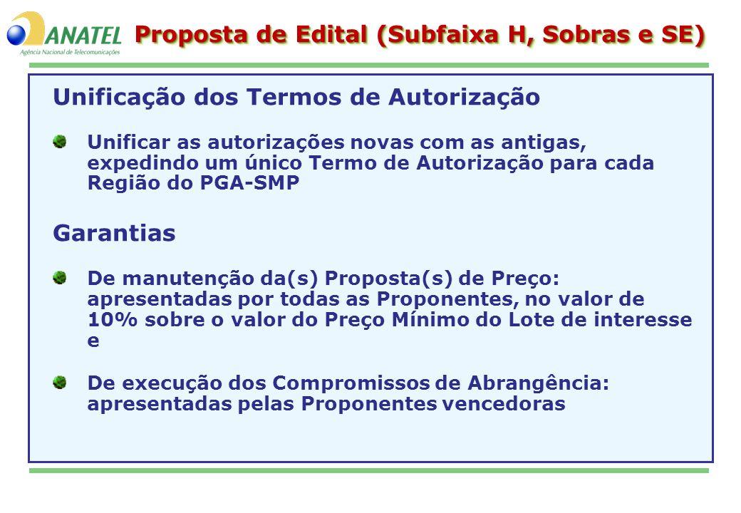 Unificação dos Termos de Autorização Unificar as autorizações novas com as antigas, expedindo um único Termo de Autorização para cada Região do PGA-SM