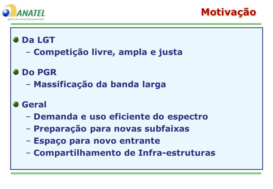 Da LGT –Competição livre, ampla e justa Do PGR –Massificação da banda larga Geral –Demanda e uso eficiente do espectro –Preparação para novas subfaixa