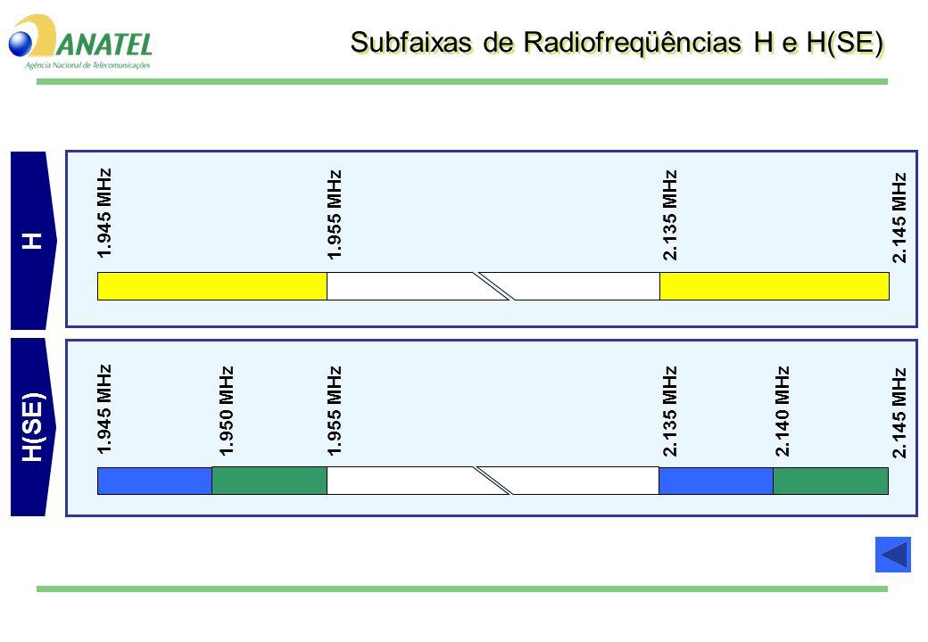 Subfaixas de Radiofreqüências H e H(SE) 1.945 MHz 1.955 MHz2.135 MHz 2.145 MHz 1.945 MHz 1.955 MHz2.135 MHz 2.145 MHz 1.950 MHz2.140 MHz H(SE) H