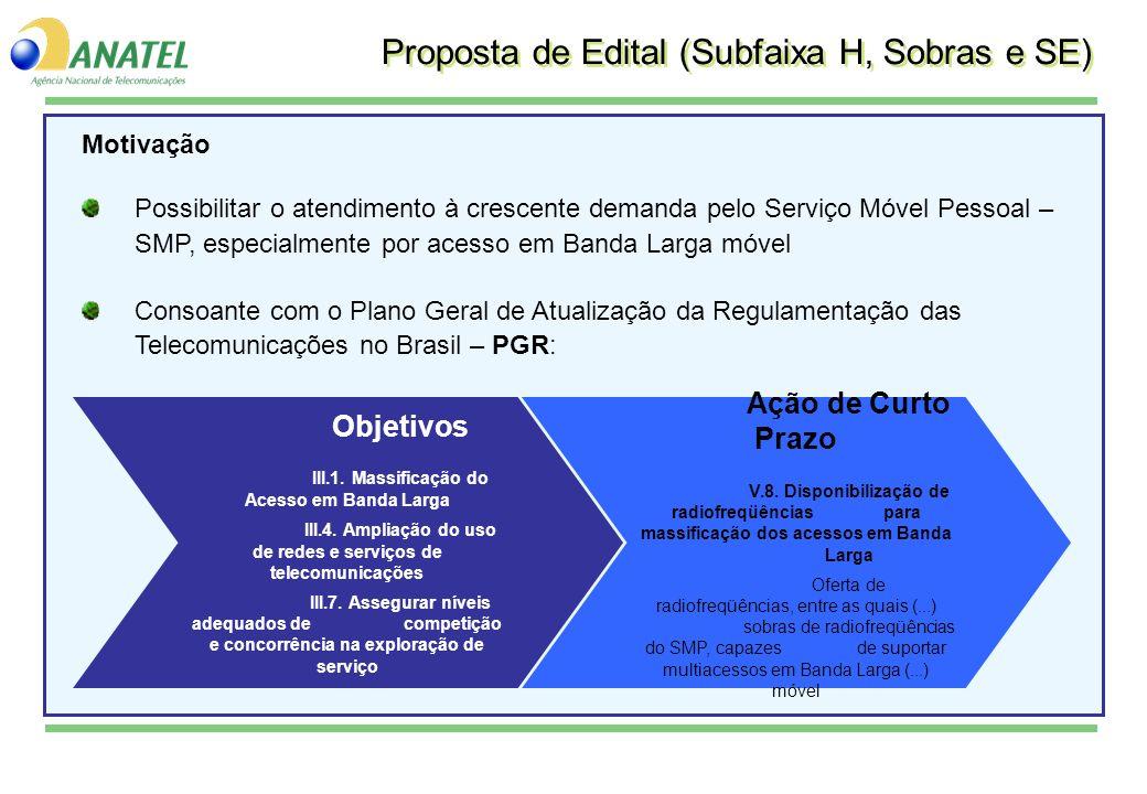 Motivação Possibilitar o atendimento à crescente demanda pelo Serviço Móvel Pessoal – SMP, especialmente por acesso em Banda Larga móvel Consoante com