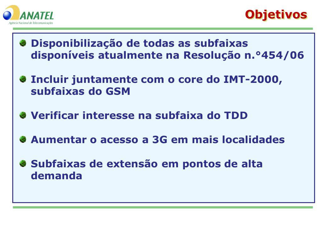 Disponibilização de todas as subfaixas disponíveis atualmente na Resolução n.°454/06 Incluir juntamente com o core do IMT-2000, subfaixas do GSM Verif