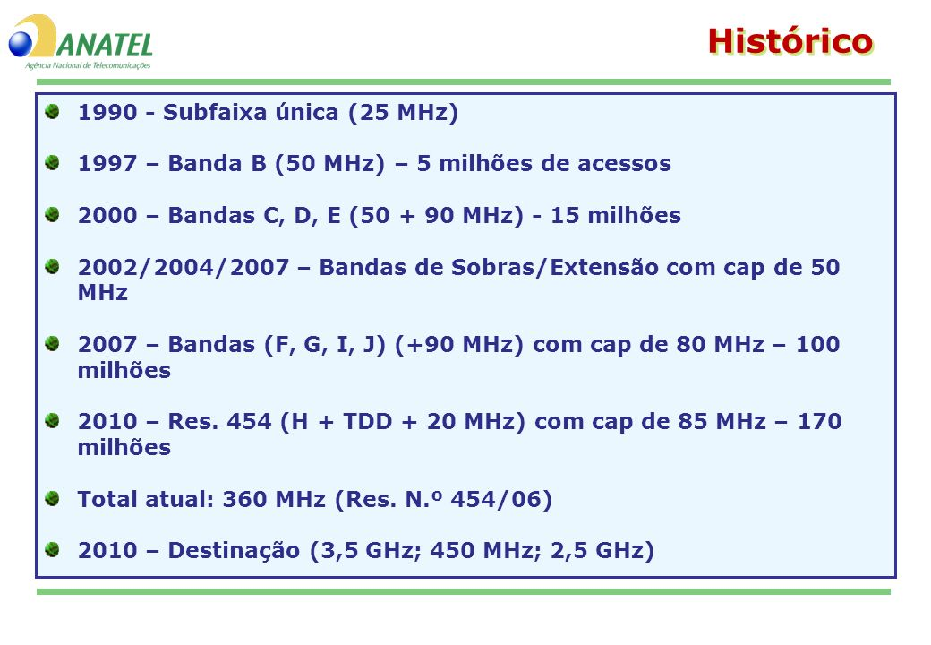 1990 - Subfaixa única (25 MHz) 1997 – Banda B (50 MHz) – 5 milhões de acessos 2000 – Bandas C, D, E (50 + 90 MHz) - 15 milhões 2002/2004/2007 – Bandas