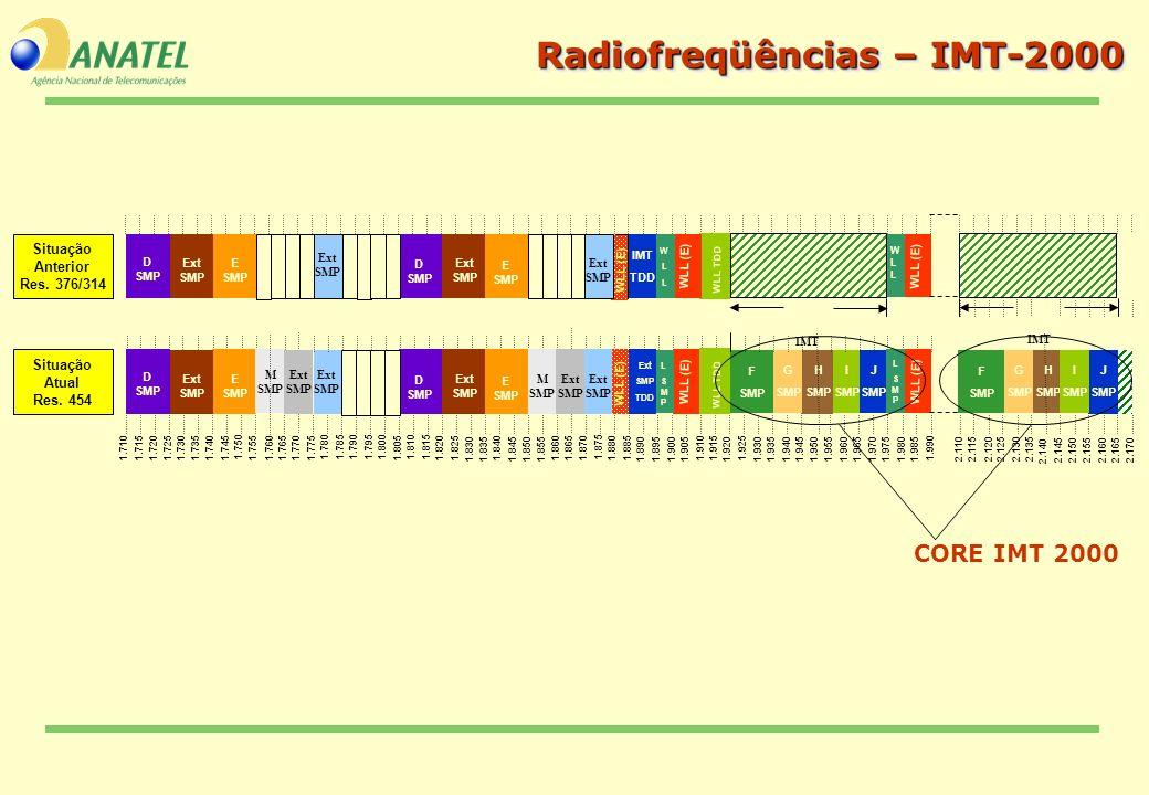 D SMP E SMP Situação Anterior Res. 376/314 D SMP E SMP WLL TDD IMT WLL (E) Ext SMP Ext SMP 1.7101.7151.7201.7251.730 1.735 1.740 1.745 1.750 1.755 1.7