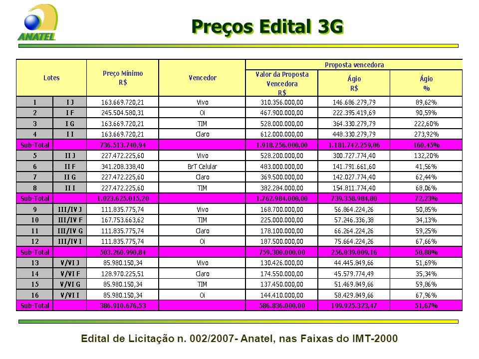Edital de Licitação n. 002/2007- Anatel, nas Faixas do IMT-2000 BrT TIM F F F F F F RR F TIM F F