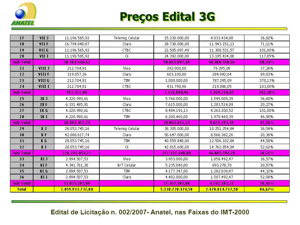 Edital de Licitação n. 002/2007- Anatel, nas Faixas do IMT-2000 Preços Edital 3G