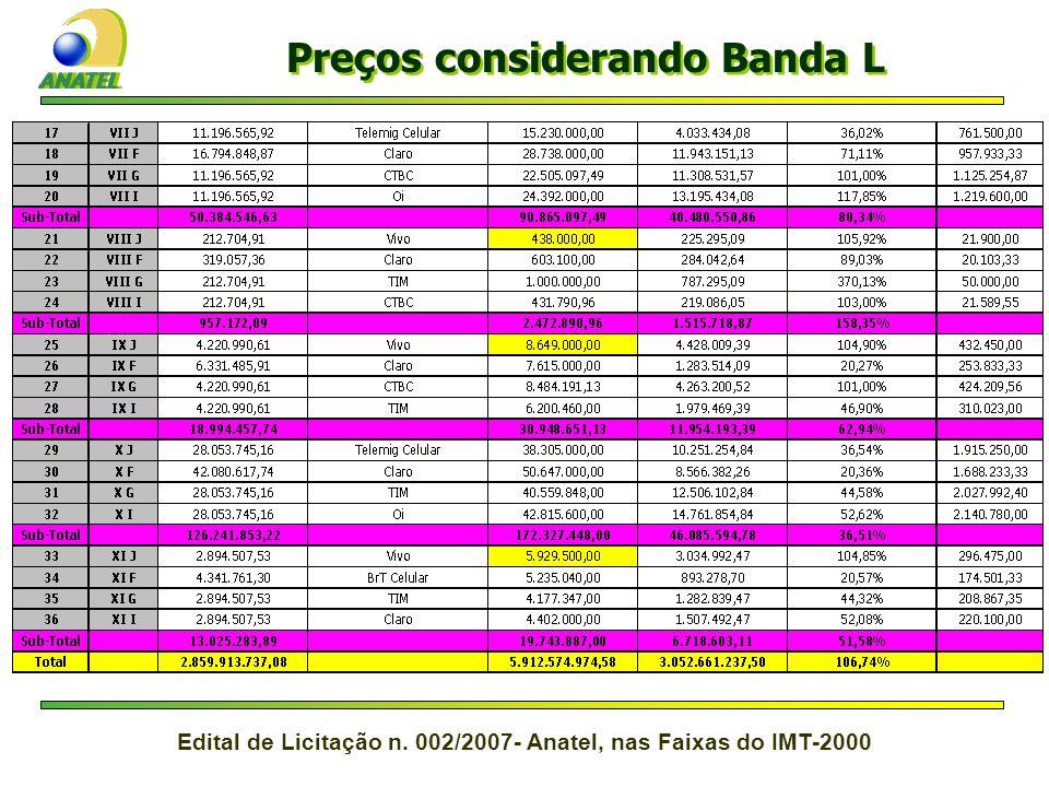 Edital de Licitação n. 002/2007- Anatel, nas Faixas do IMT-2000 Preços considerando Banda L