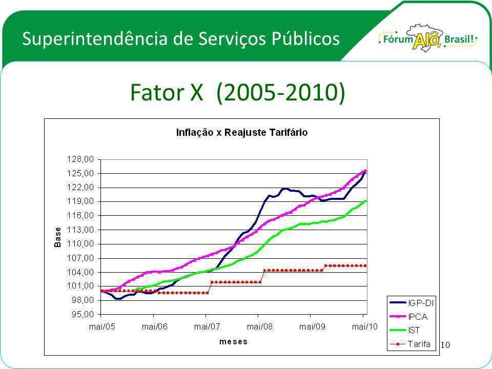 Superintendência de Serviços Públicos Fator X (2005-2010) 10