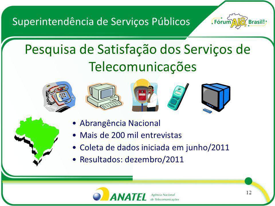 Superintendência de Serviços Públicos Pesquisa de Satisfação dos Serviços de Telecomunicações Abrangência Nacional Mais de 200 mil entrevistas Coleta de dados iniciada em junho/2011 Resultados: dezembro/2011 12