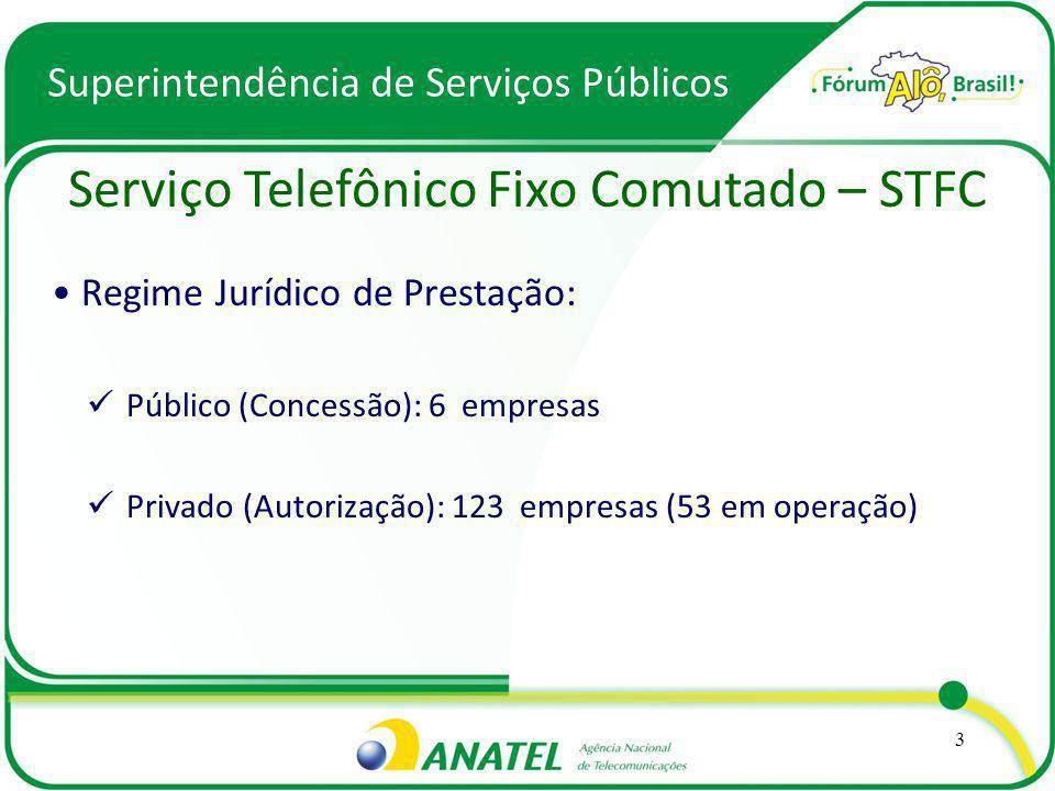 Regime Jurídico de Prestação: Público (Concessão): 6 empresas Privado (Autorização): 123 empresas (53 em operação) Superintendência de Serviços Públic