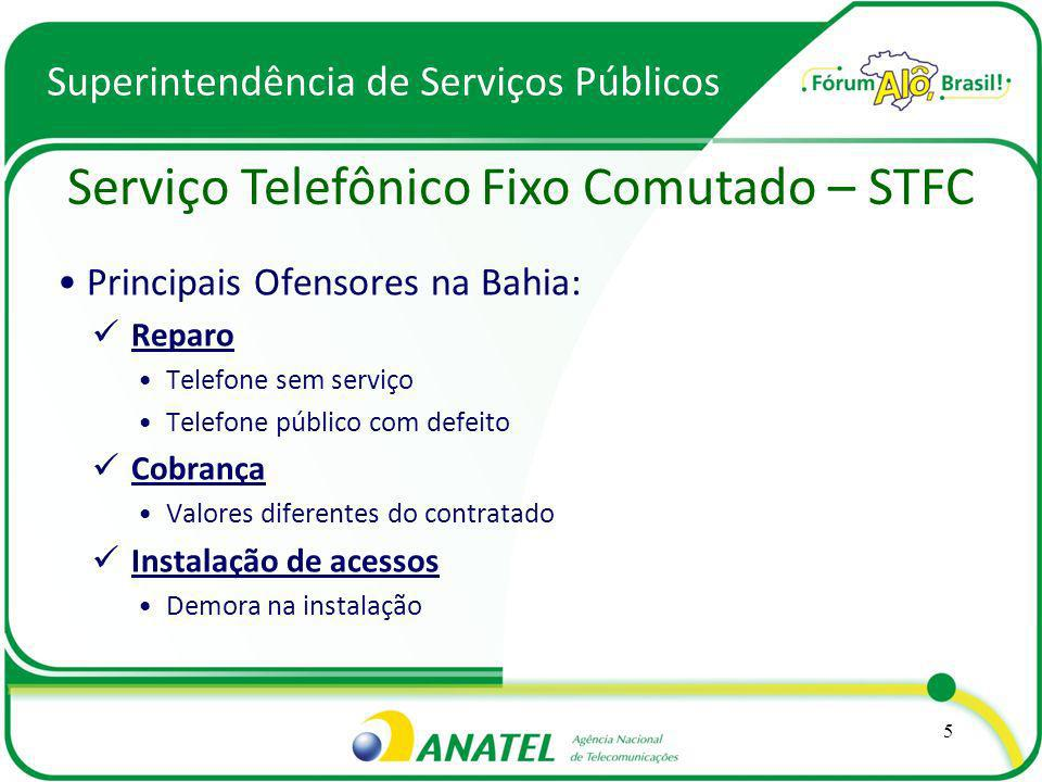 Principais Ofensores na Bahia: Reparo Telefone sem serviço Telefone público com defeito Cobrança Valores diferentes do contratado Instalação de acesso