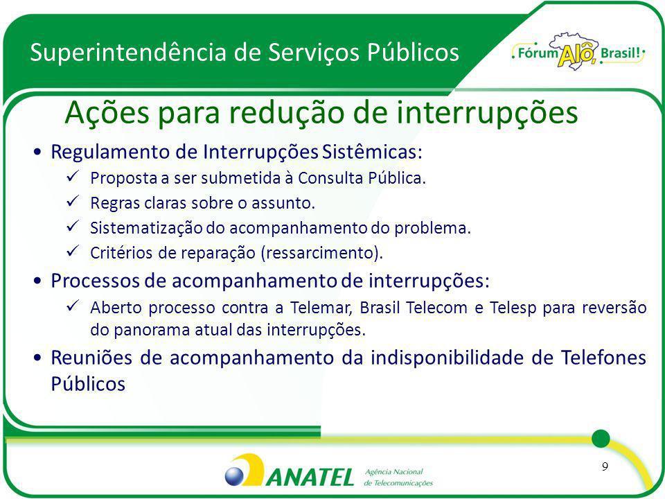 Superintendência de Serviços Públicos Ações para redução de interrupções Regulamento de Interrupções Sistêmicas: Proposta a ser submetida à Consulta Pública.