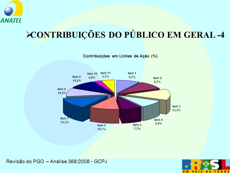 Revisão do PGO – Análise 368/2008 - GCPJ CONTRIBUIÇÕES DO PÚBLICO EM GERAL - 3 Contribuições por Artigo PGO (%) Art.