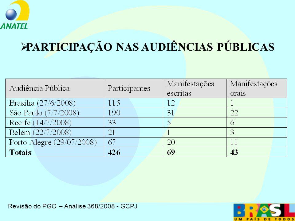 29/05/2008: Reunião do Conselho Diretor - Pedido de vista do Conselheiro Antonio Domingos Teixeira Bedran 12/06/2008: Reunião do Conselho Diretor – Aprovada a versão submetida à Consulta Pública, por 30 dias.