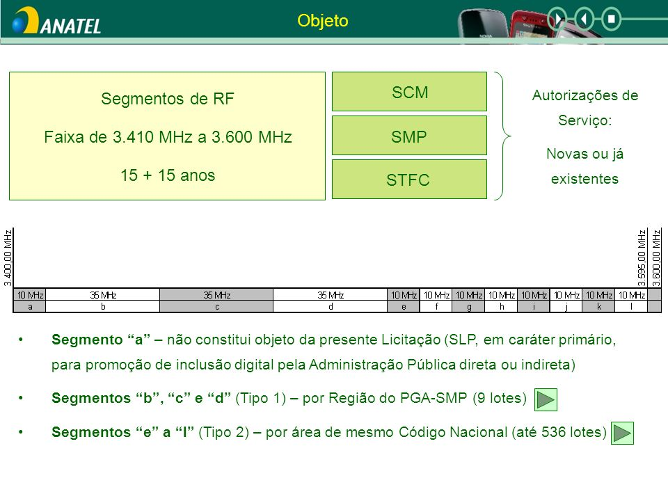 Segmentos de RF Faixa de 3.410 MHz a 3.600 MHz 15 + 15 anos Objeto SCM SMP STFC Autorizações de Serviço: Novas ou já existentes Segmento a – não constitui objeto da presente Licitação (SLP, em caráter primário, para promoção de inclusão digital pela Administração Pública direta ou indireta) Segmentos b, c e d (Tipo 1) – por Região do PGA-SMP (9 lotes) Segmentos e a l (Tipo 2) – por área de mesmo Código Nacional (até 536 lotes)