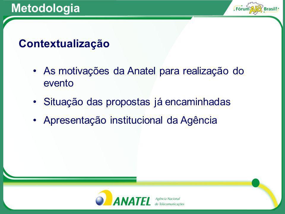 Contribuições, sugestões de melhoria ou críticas: Decreto n° 6.932/09 - dispõe sobre a simplificação do atendimento ao público pelas instituições federais Carta de Serviços cartadeserviços@anatel.gov.br