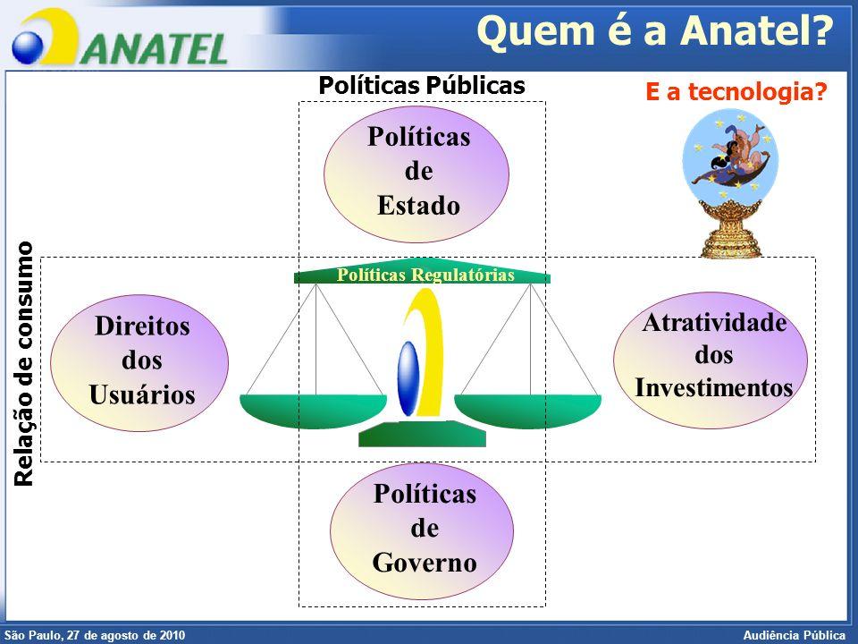 Superintendência de Radiofreqüência e Fiscalização Brasília, 12 de setembro de 2006 São Paulo, 27 de agosto de 2010 Audiência Pública Quem é a Anatel?