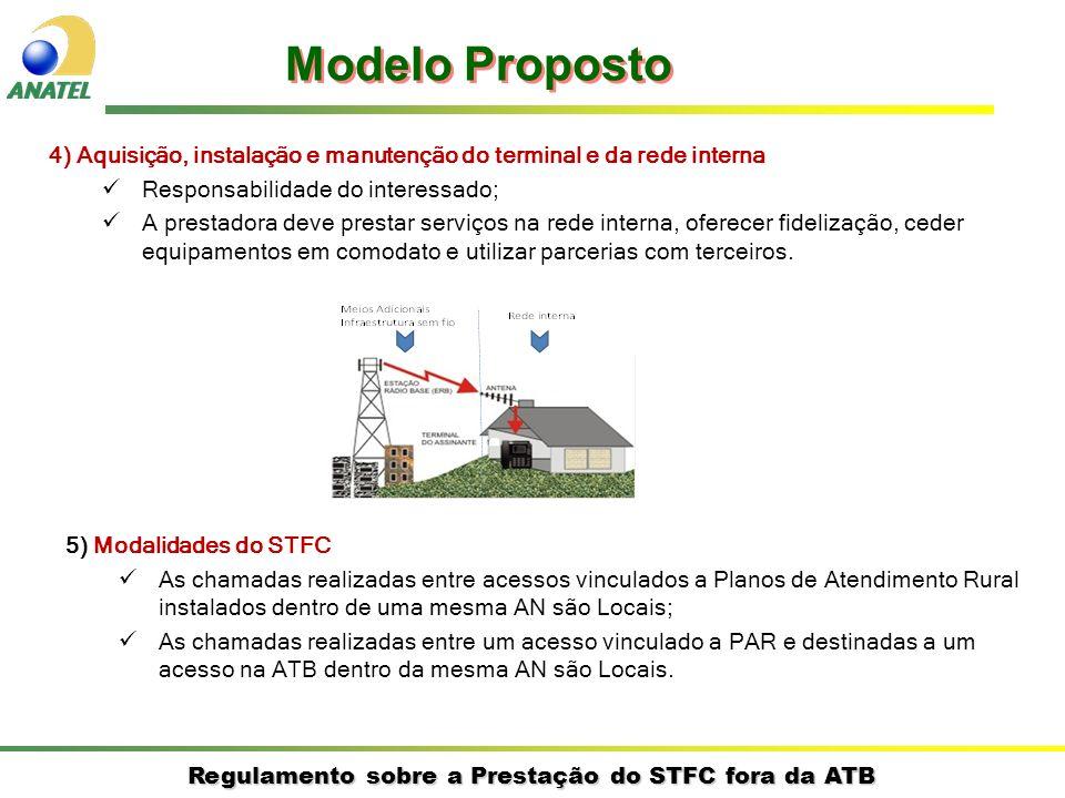 Regulamento sobre a Prestação do STFC fora da ATB 4) Aquisição, instalação e manutenção do terminal e da rede interna Responsabilidade do interessado;
