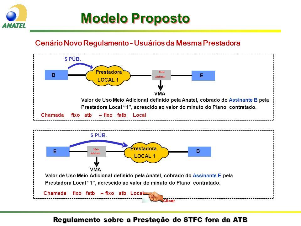 Regulamento sobre a Prestação do STFC fora da ATB Cenário Novo Regulamento – Usuários da Mesma Prestadora Modelo Proposto B E Prestadora LOCAL 1 $ PÚB