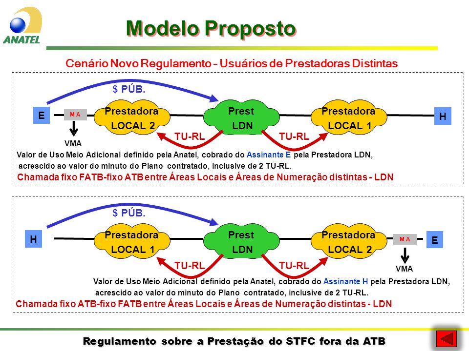 Regulamento sobre a Prestação do STFC fora da ATB E H Prestadora LOCAL 2 Prestadora LOCAL 1 Prest LDN $ PÚB. TU-RL M A Chamada fixo FATB-fixo ATB entr