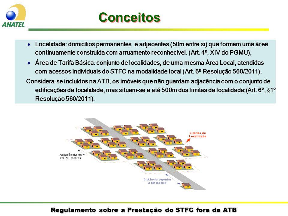 Regulamento sobre a Prestação do STFC fora da ATB Localidade: domicílios permanentes e adjacentes (50m entre si) que formam uma área continuamente construída com arruamento reconhecível.