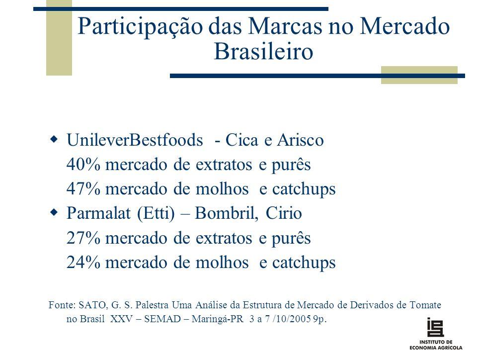 Participação das Marcas no Mercado Brasileiro UnileverBestfoods - Cica e Arisco 40% mercado de extratos e purês 47% mercado de molhos e catchups Parma